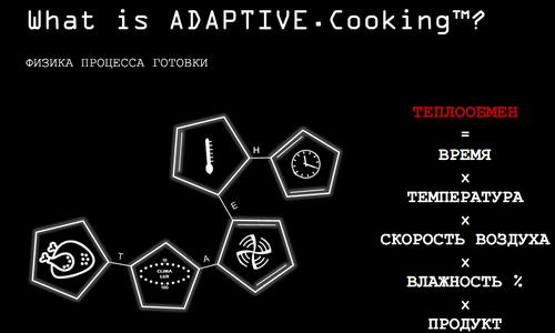 Интеллектуальные технологии ADAPTIVE.Cooking™