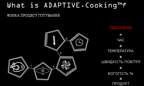 Інтелектуальні технології ADAPTIVE.Cooking™